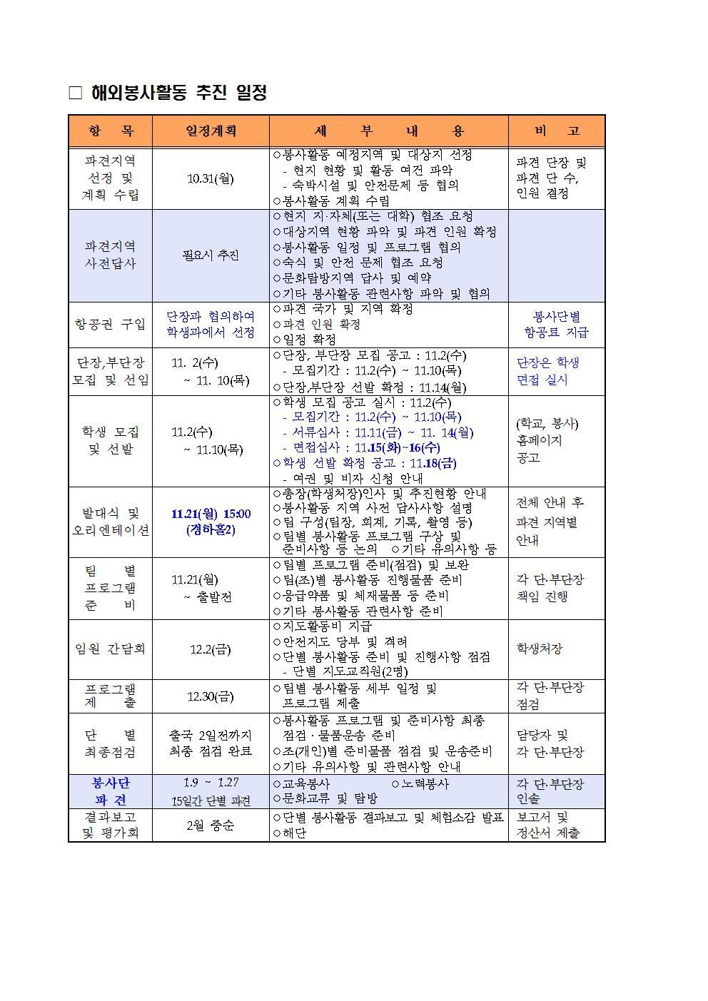 해외봉사활동 계획004.jpg